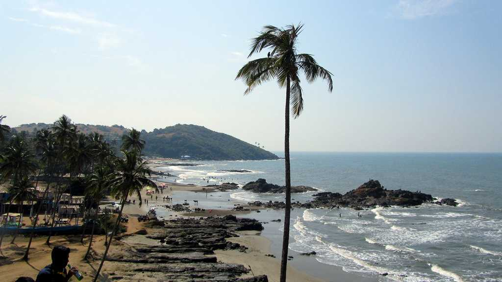 Goa Most Visited Place
